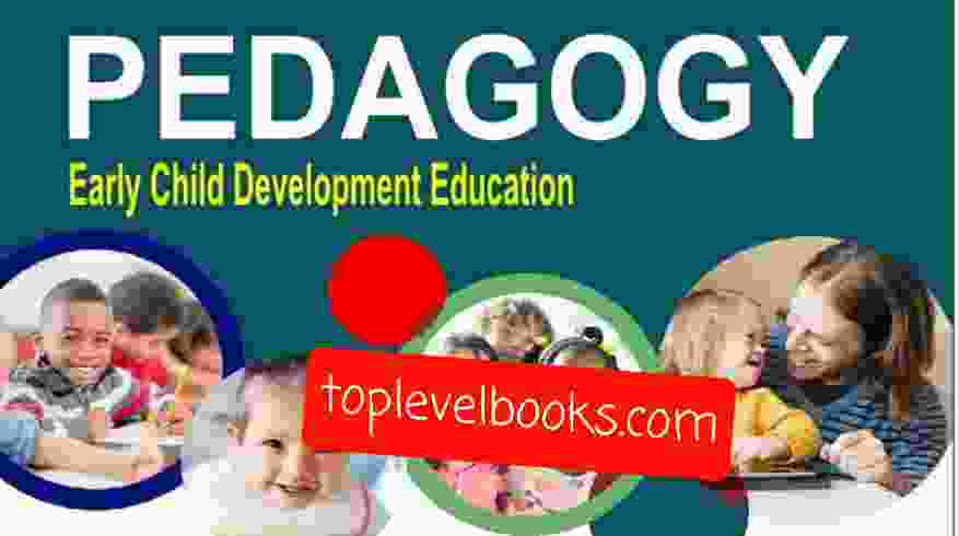 Pedagogy Solved Mcqs Up to Date
